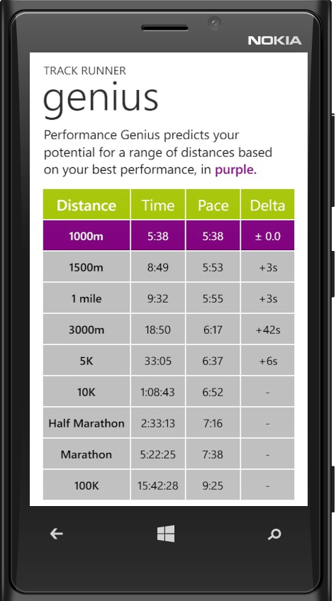 Track Runner - A running app that knows when you're running in circles 2